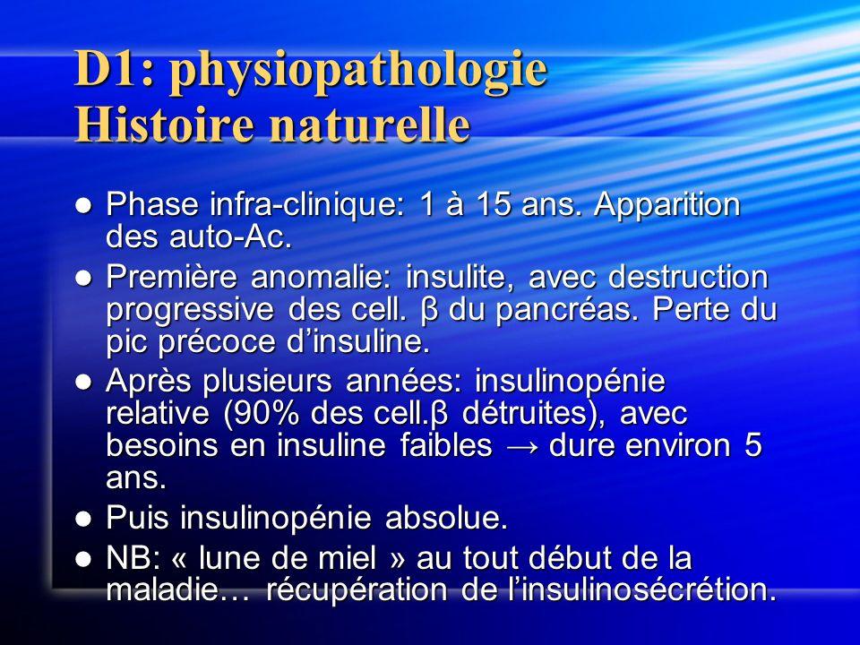 D1: physiopathologie Histoire naturelle