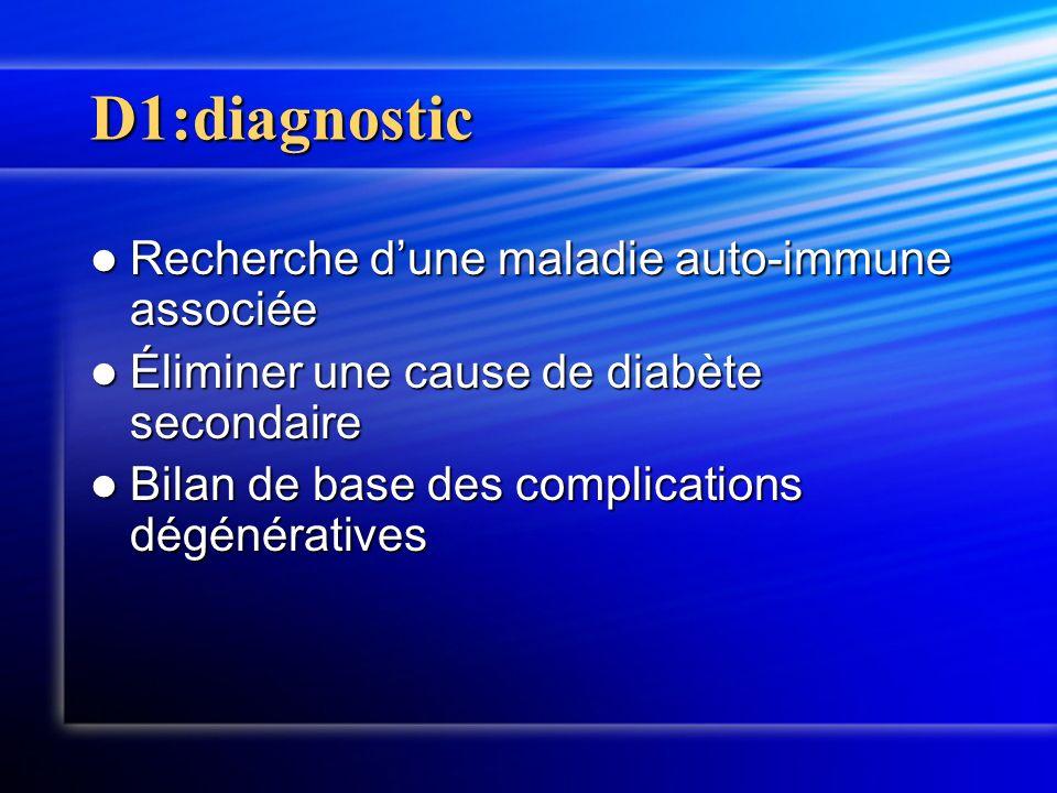 D1:diagnostic Recherche d'une maladie auto-immune associée