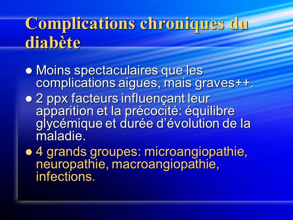 Complications chroniques du diabète