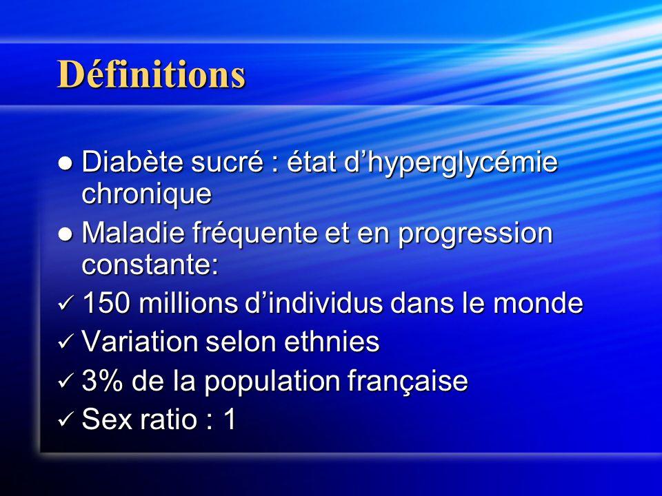 Définitions Diabète sucré : état d'hyperglycémie chronique