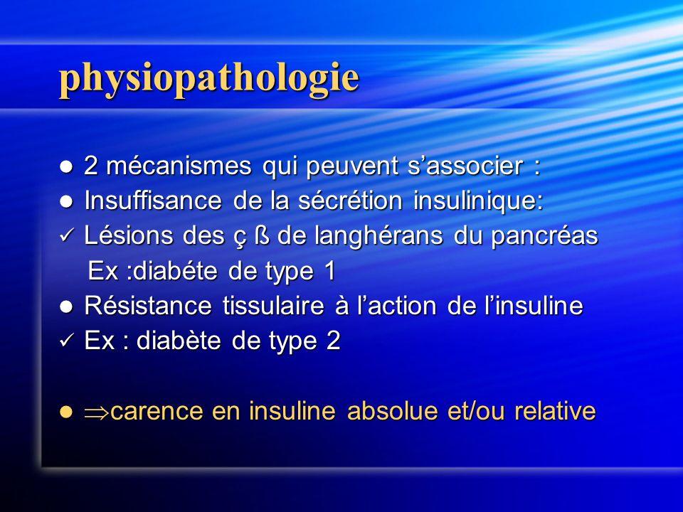 physiopathologie 2 mécanismes qui peuvent s'associer :