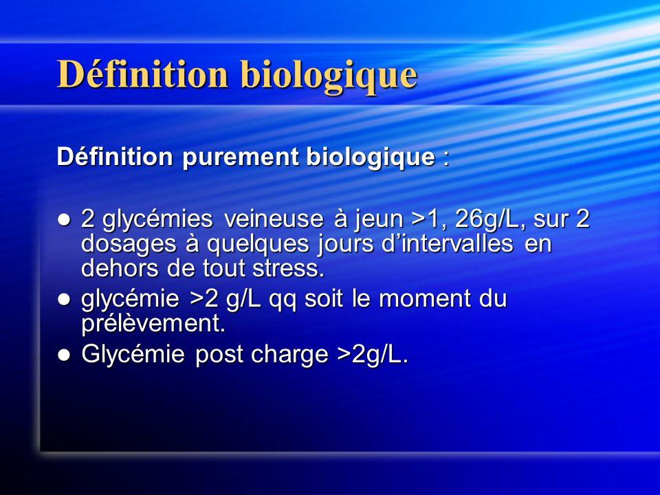 Définition biologique