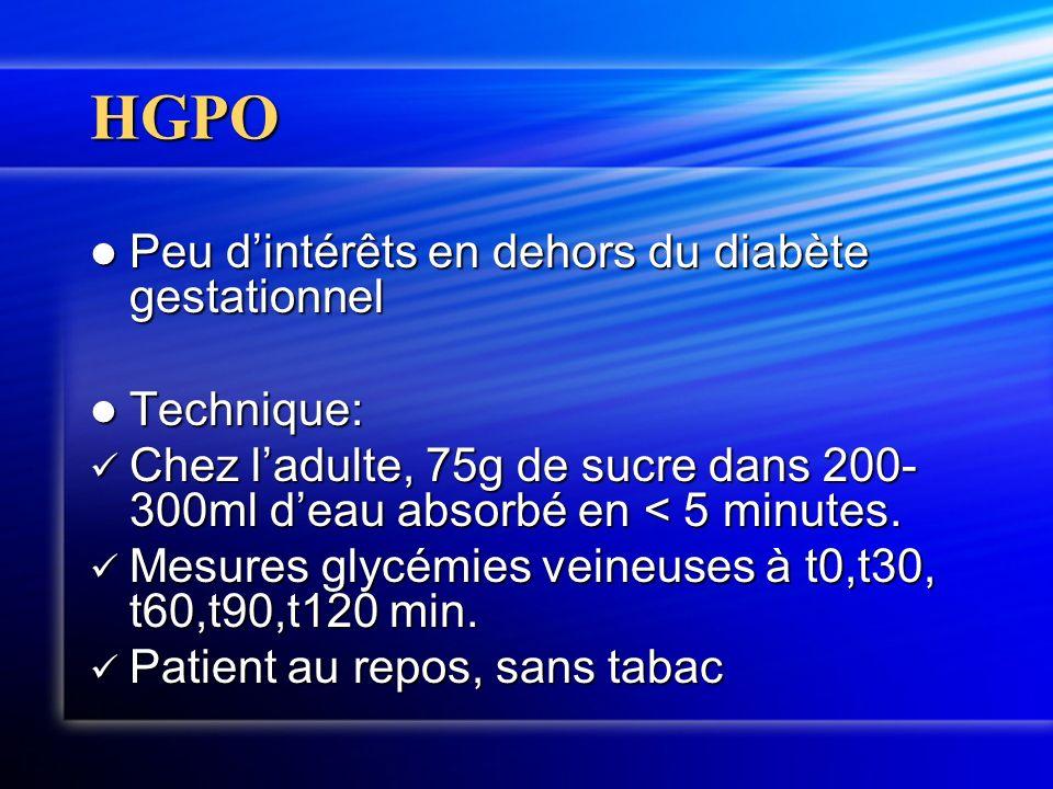 HGPO Peu d'intérêts en dehors du diabète gestationnel Technique: