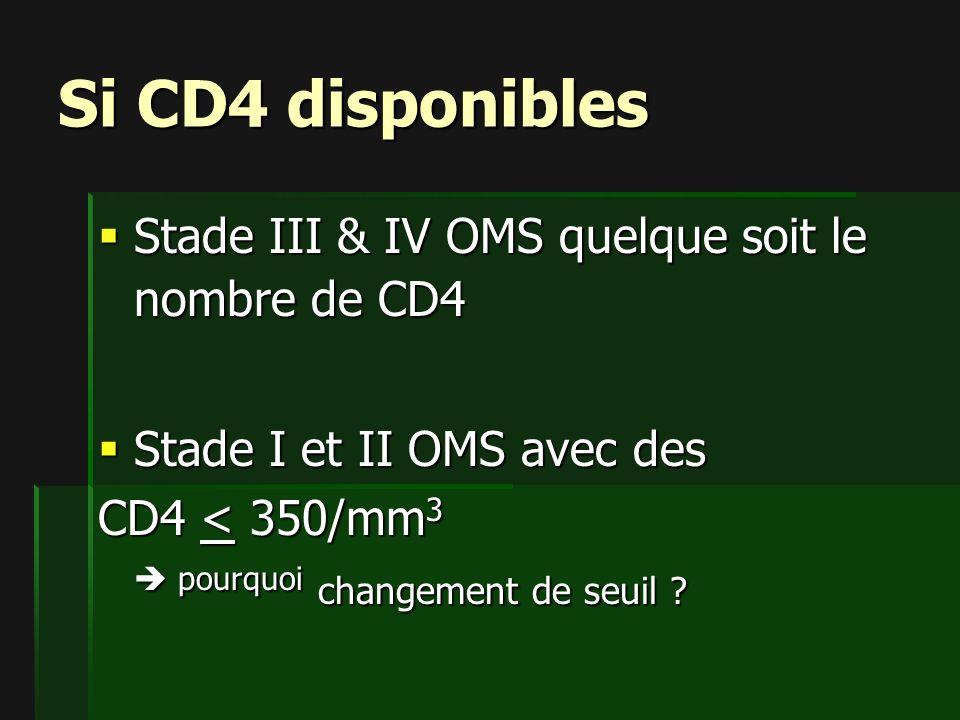 Si CD4 disponibles Stade III & IV OMS quelque soit le nombre de CD4