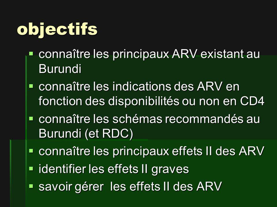 objectifs connaître les principaux ARV existant au Burundi