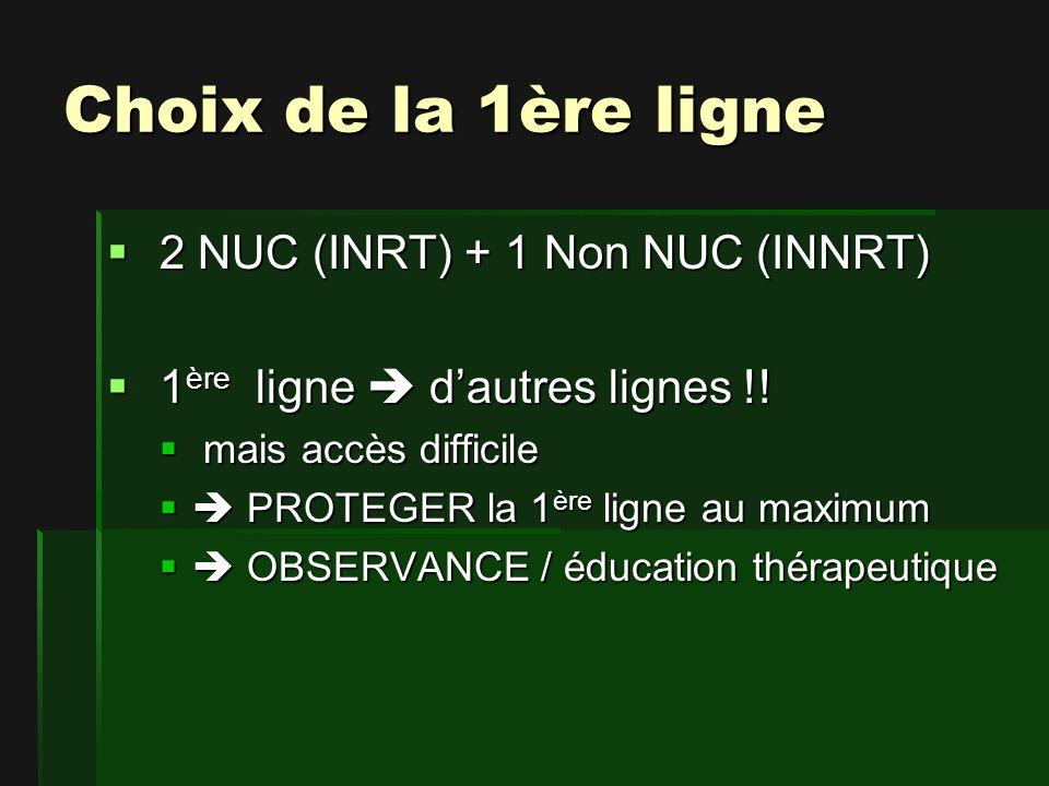 Choix de la 1ère ligne 2 NUC (INRT) + 1 Non NUC (INNRT)