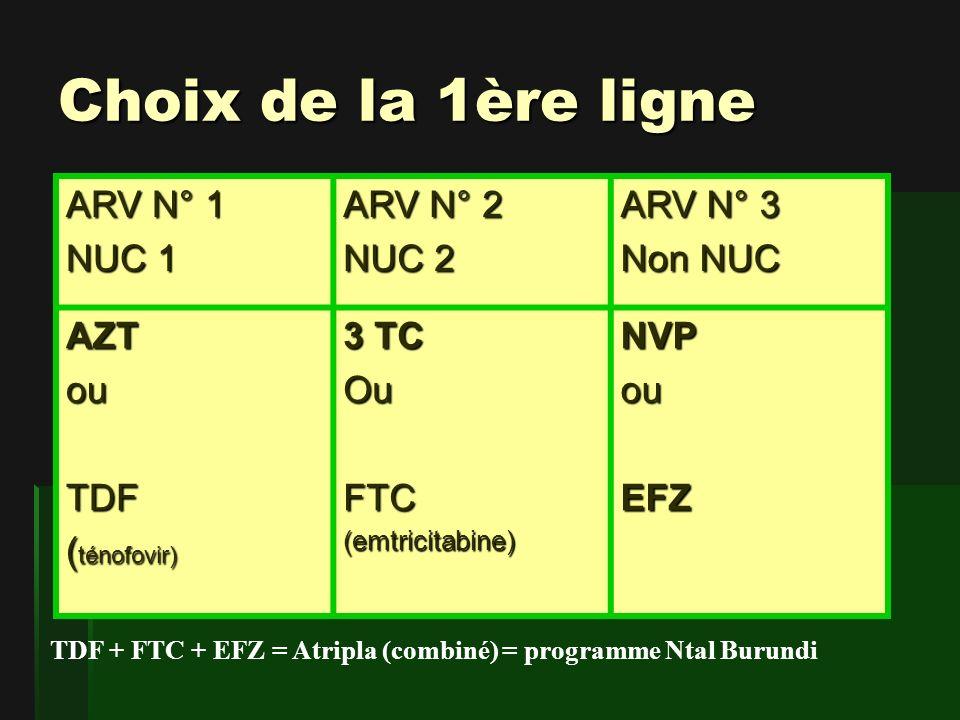 Choix de la 1ère ligne ARV N° 1 NUC 1 ARV N° 2 NUC 2 ARV N° 3 Non NUC