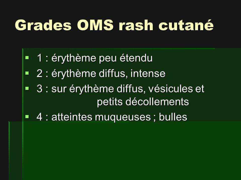 Grades OMS rash cutané 1 : érythème peu étendu