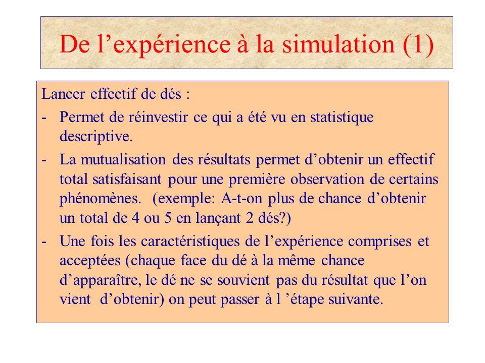 De l'expérience à la simulation (1)