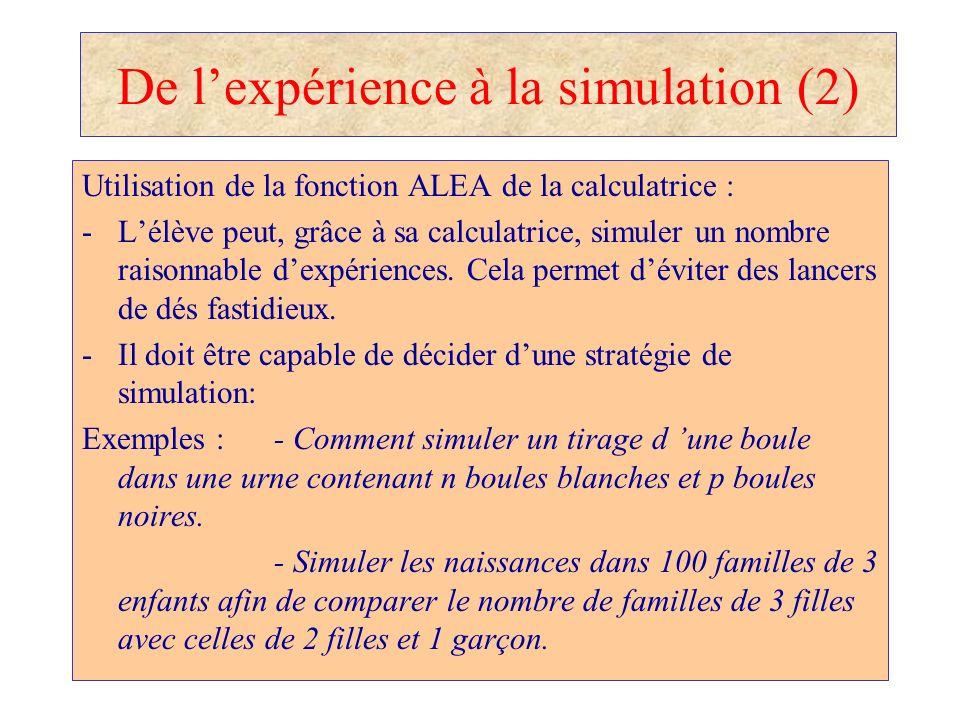 De l'expérience à la simulation (2)