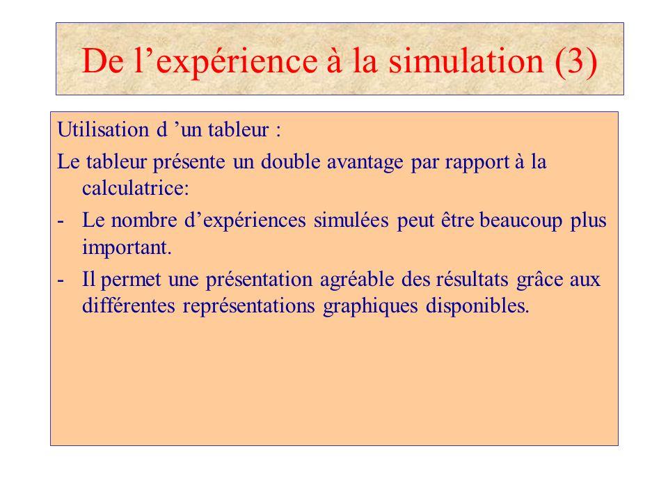 De l'expérience à la simulation (3)