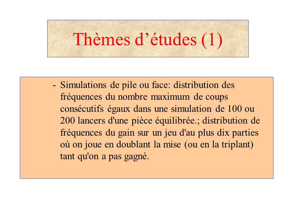 Thèmes d'études (1)