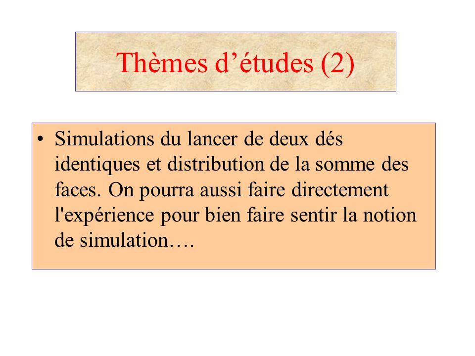 Thèmes d'études (2)