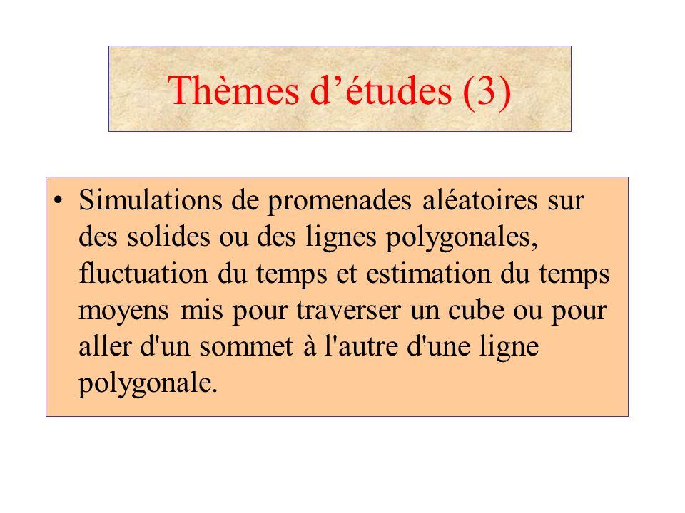 Thèmes d'études (3)