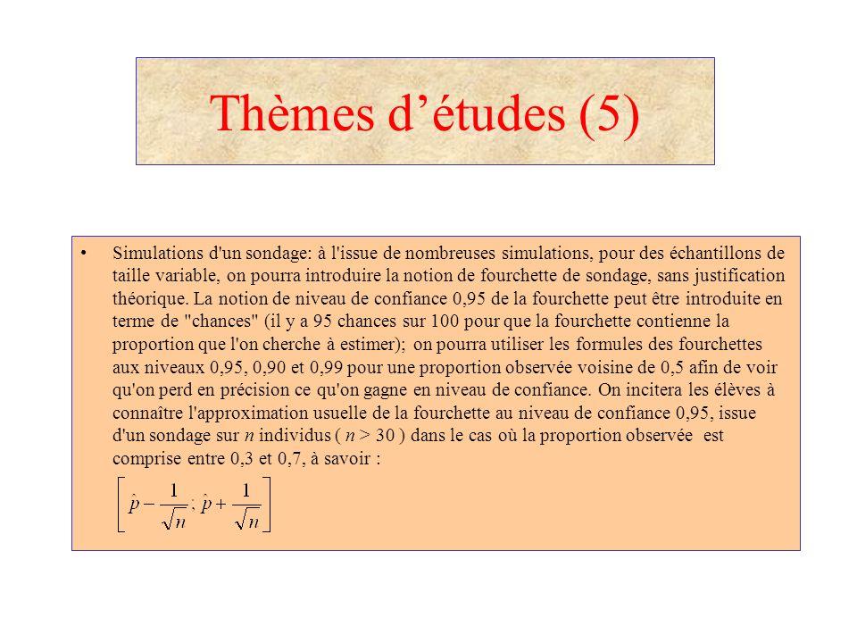 Thèmes d'études (5)