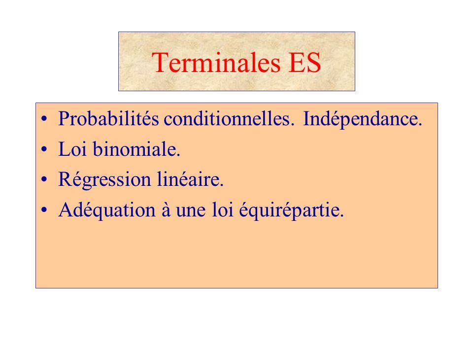 Terminales ES Probabilités conditionnelles. Indépendance.