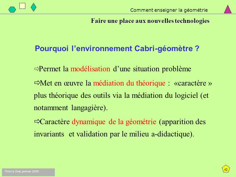 Pourquoi l'environnement Cabri-géomètre