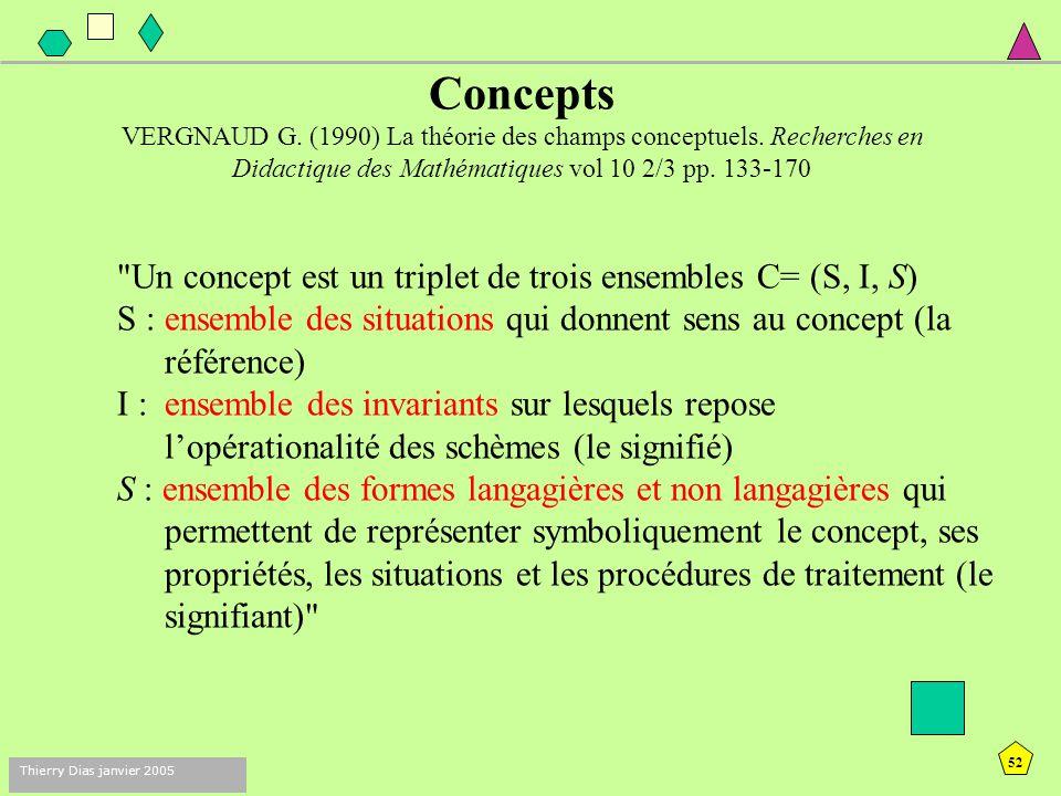 Concepts VERGNAUD G. (1990) La théorie des champs conceptuels