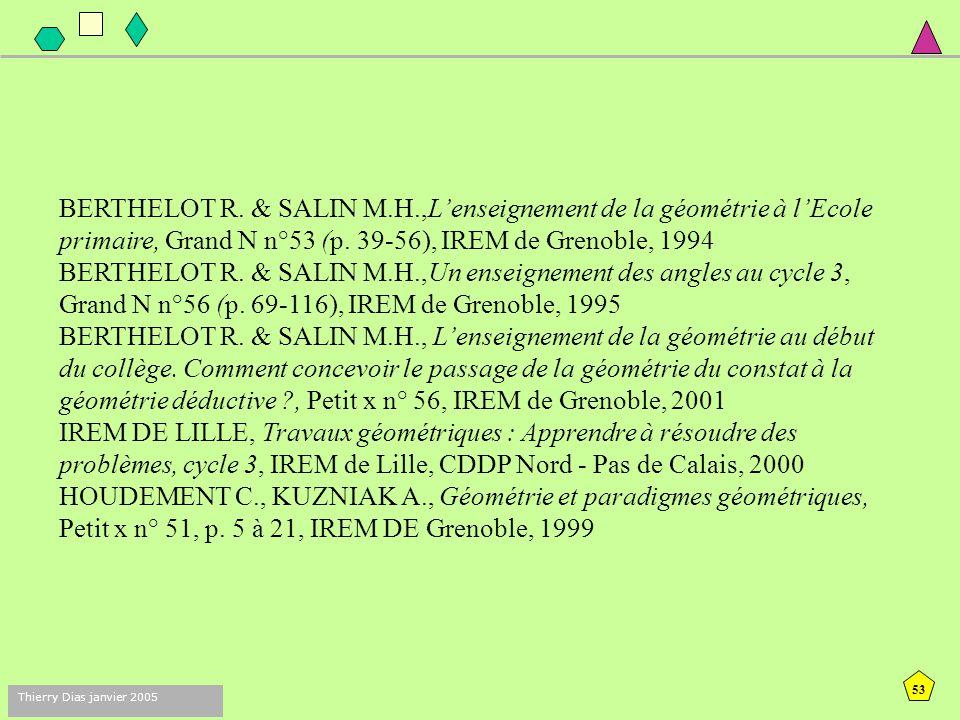 BERTHELOT R. & SALIN M.H.,L'enseignement de la géométrie à l'Ecole primaire, Grand N n°53 (p. 39-56), IREM de Grenoble, 1994