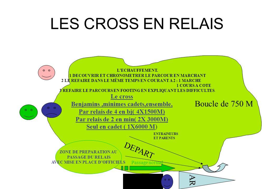 LES CROSS EN RELAIS Boucle de 750 M DEPART AR Le cross