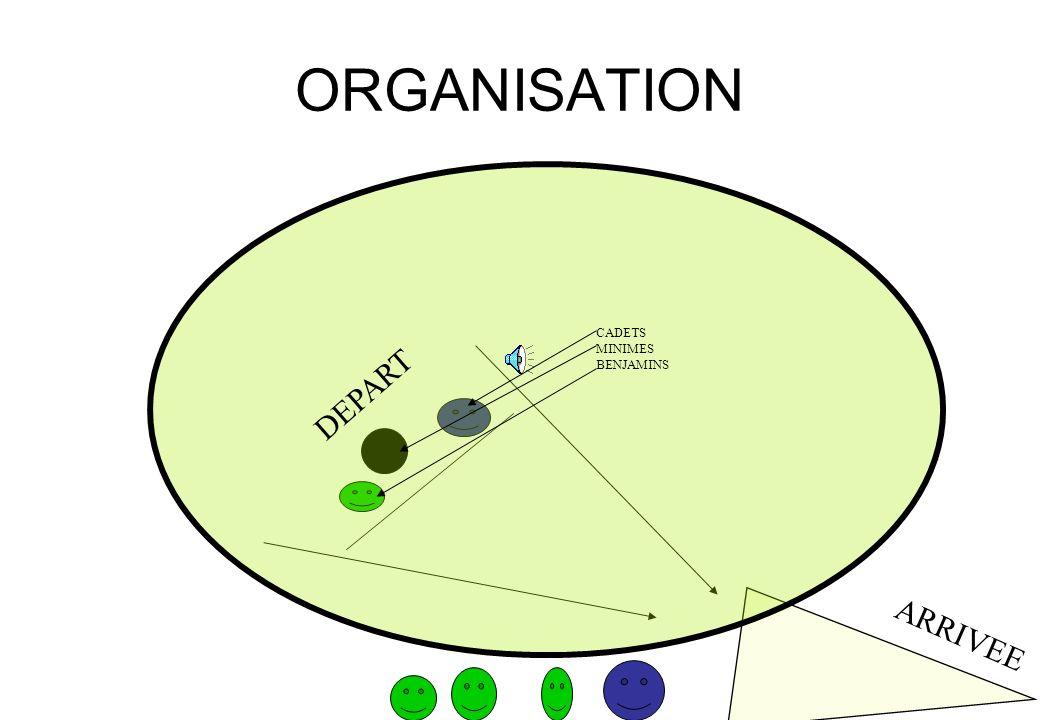 ORGANISATION CADETS MINIMES BENJAMINS DEPART ARRIVEE