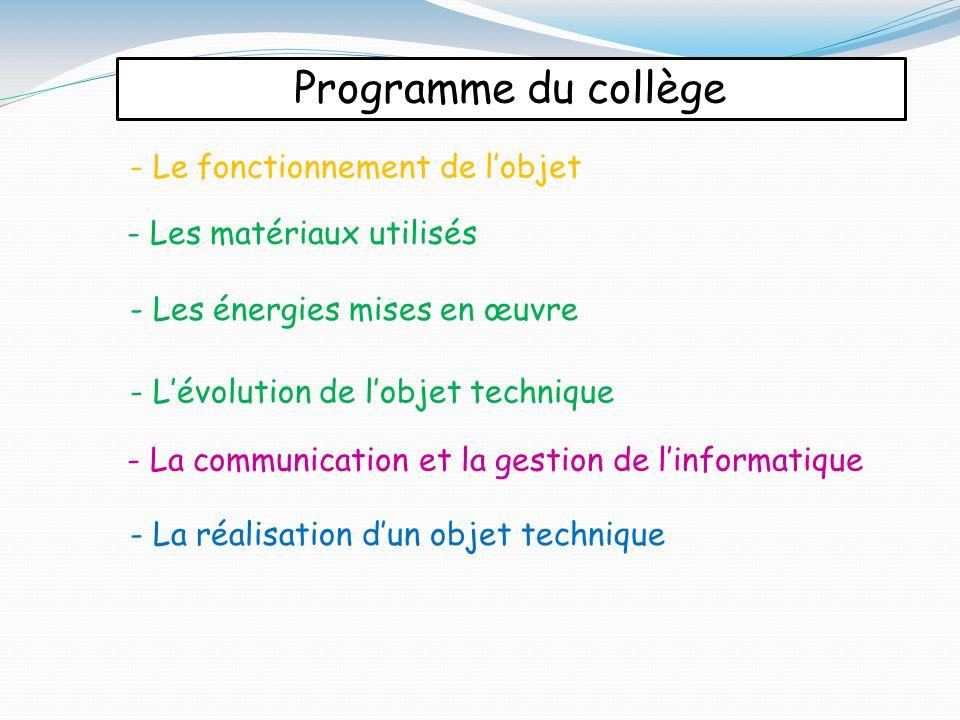 Programme du collège - Le fonctionnement de l'objet