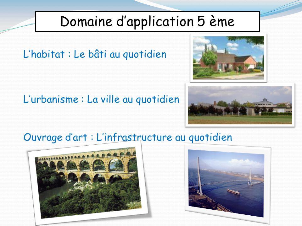 Domaine d'application 5 ème