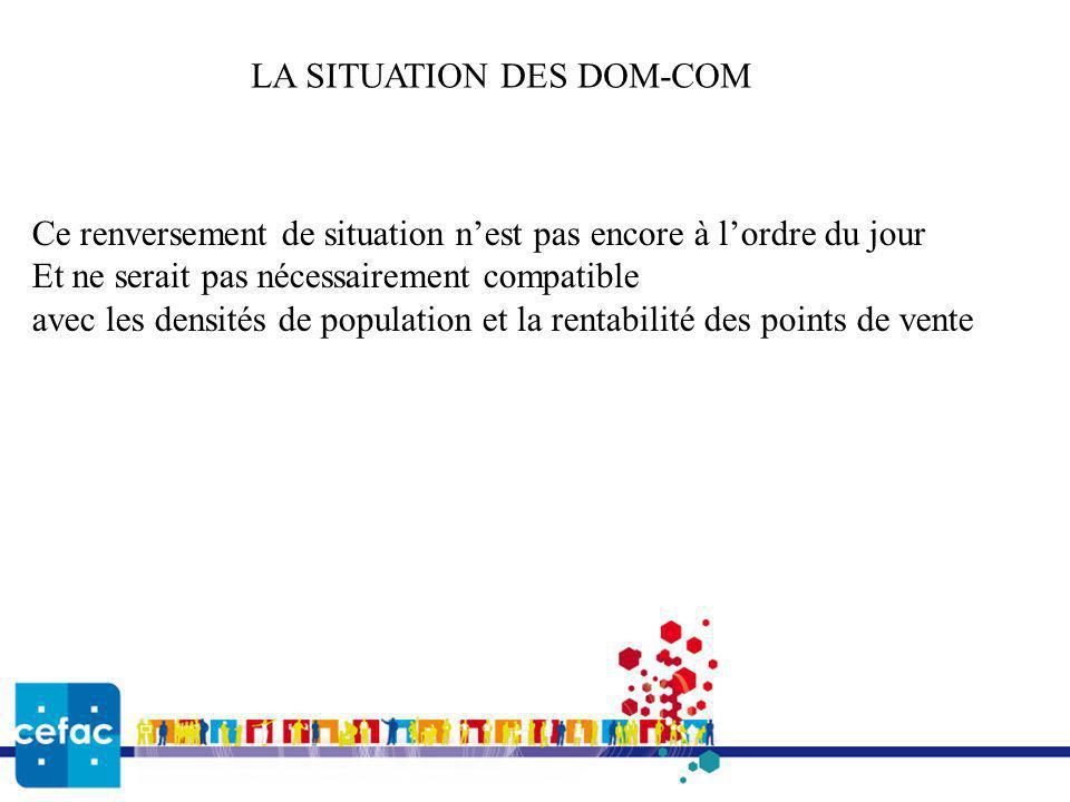 LA SITUATION DES DOM-COM