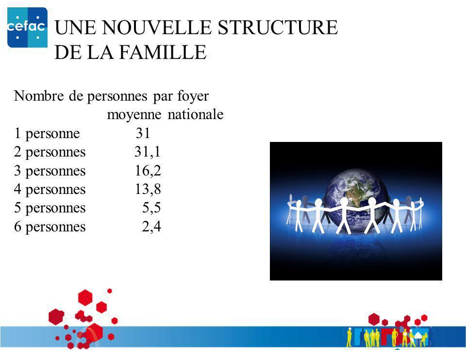 UNE NOUVELLE STRUCTURE DE LA FAMILLE