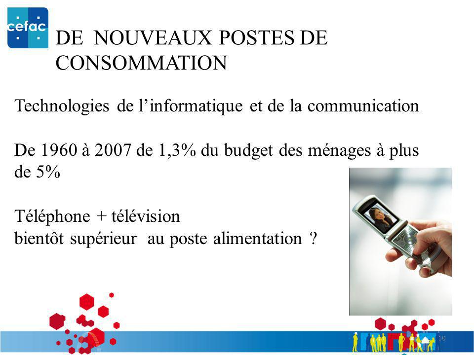 DE NOUVEAUX POSTES DE CONSOMMATION