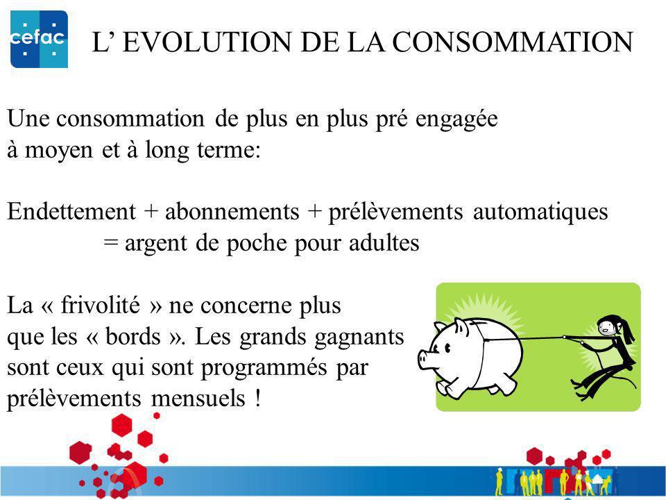 L' EVOLUTION DE LA CONSOMMATION