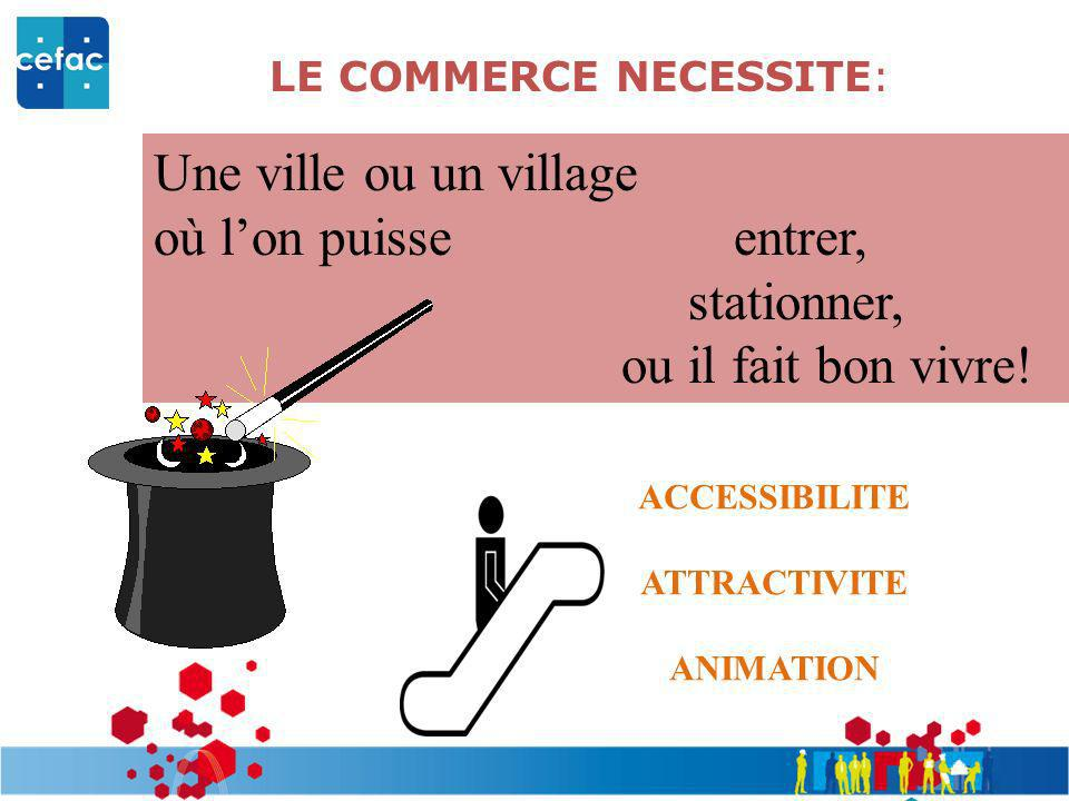 ACCESSIBILITE ATTRACTIVITE ANIMATION