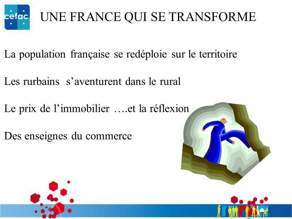 UNE FRANCE QUI SE TRANSFORME