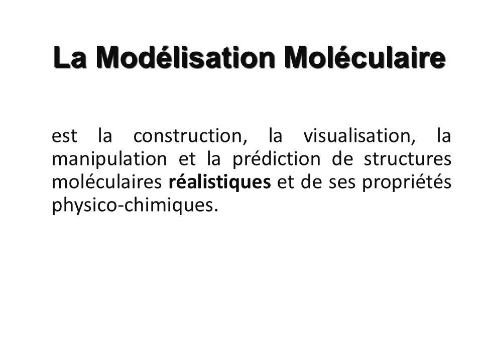 La Modélisation Moléculaire
