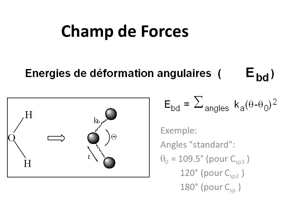 Champ de Forces Exemple: Angles standard : 0 = 109.5° (pour Csp3 )