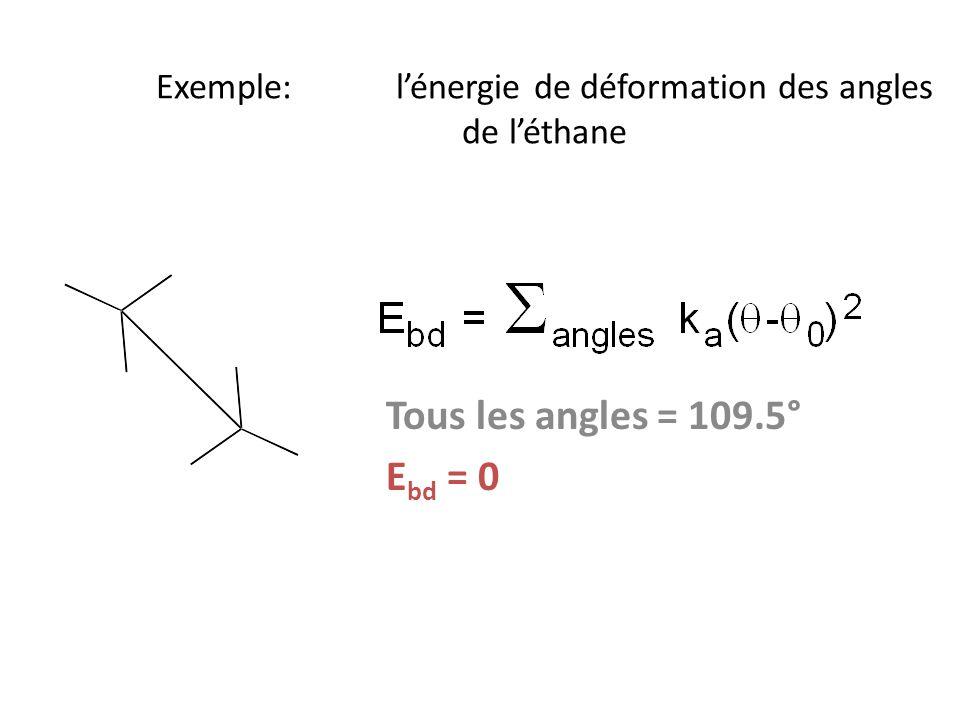 Exemple: l'énergie de déformation des angles de l'éthane