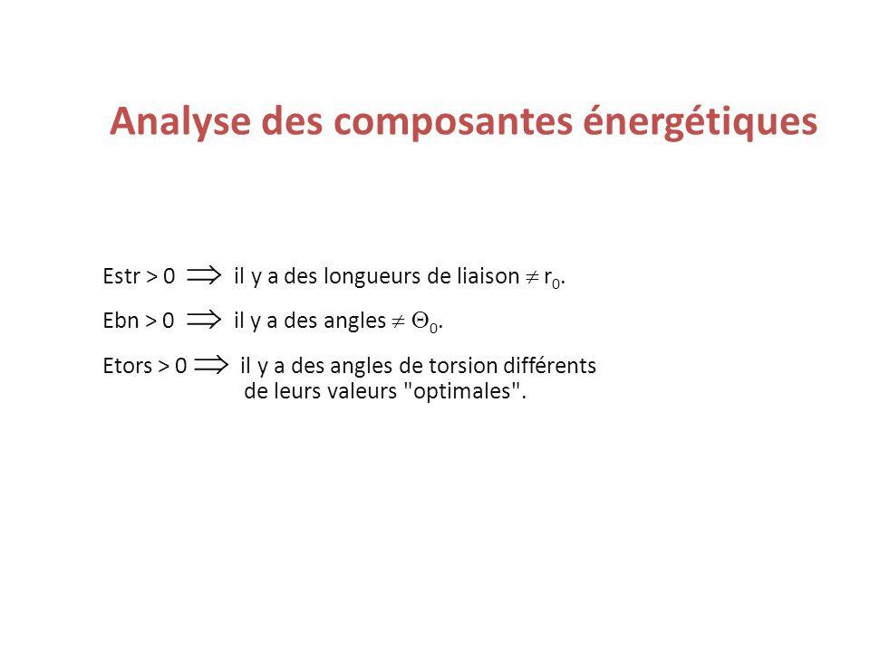 Analyse des composantes énergétiques