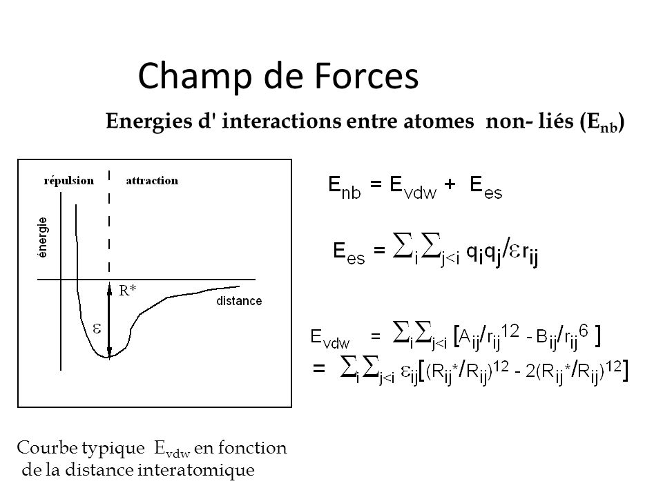Champ de Forces Energies d interactions entre atomes non- liés (Enb)