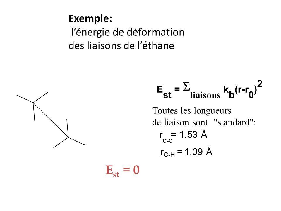 Exemple: l'énergie de déformation des liaisons de l'éthane