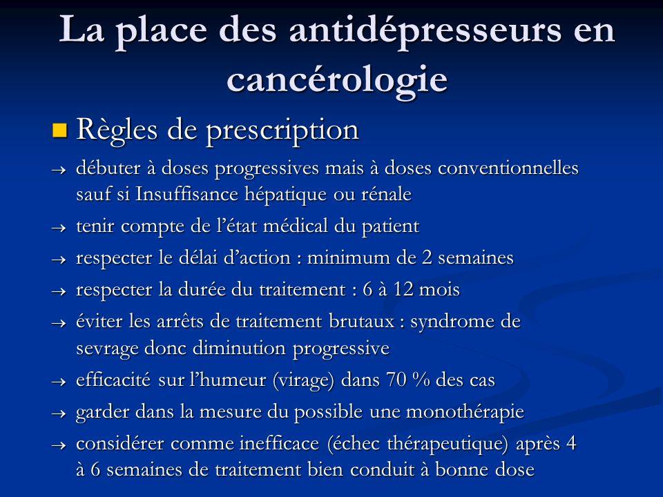 La place des antidépresseurs en cancérologie
