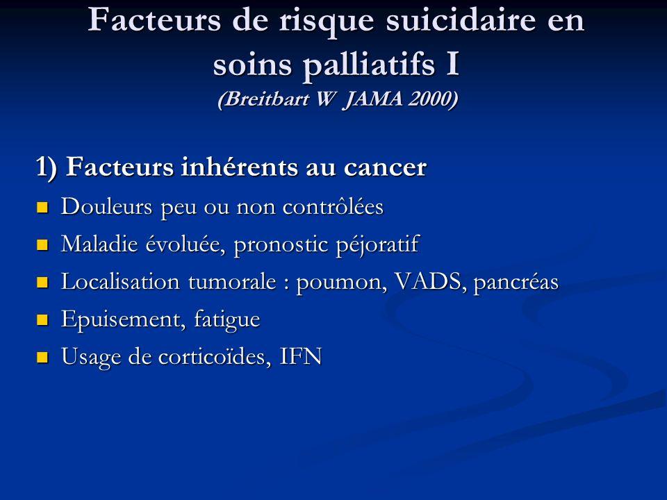 Facteurs de risque suicidaire en soins palliatifs I (Breitbart W JAMA 2000)
