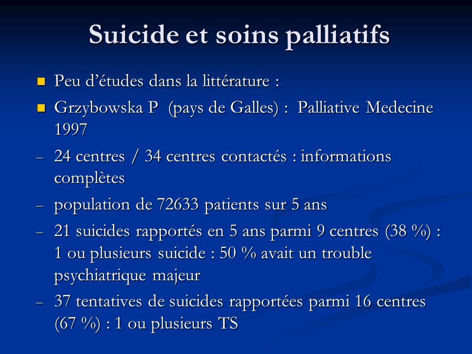 Suicide et soins palliatifs