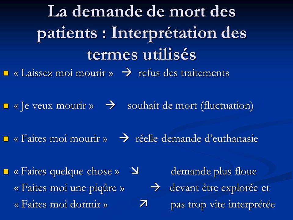La demande de mort des patients : Interprétation des termes utilisés