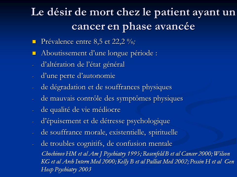 Le désir de mort chez le patient ayant un cancer en phase avancée