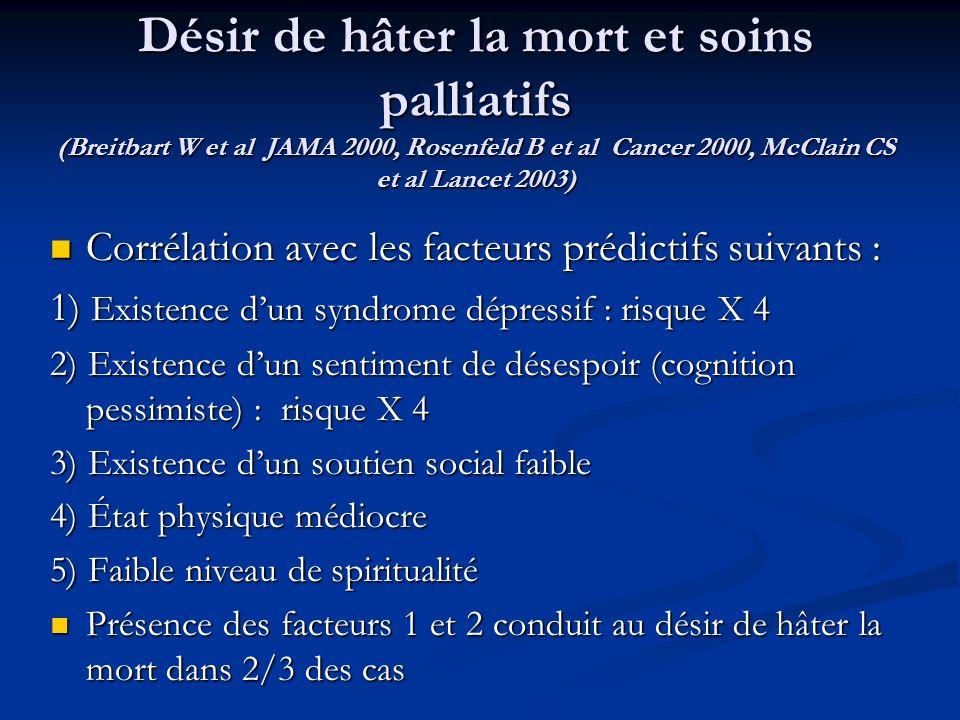 Désir de hâter la mort et soins palliatifs (Breitbart W et al JAMA 2000, Rosenfeld B et al Cancer 2000, McClain CS et al Lancet 2003)