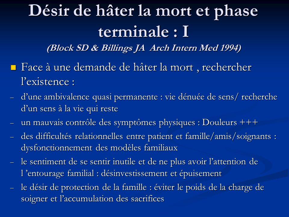 Désir de hâter la mort et phase terminale : I (Block SD & Billings JA Arch Intern Med 1994)