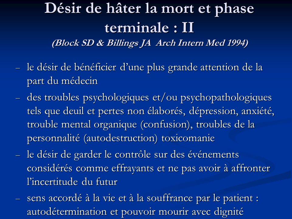 Désir de hâter la mort et phase terminale : II (Block SD & Billings JA Arch Intern Med 1994)