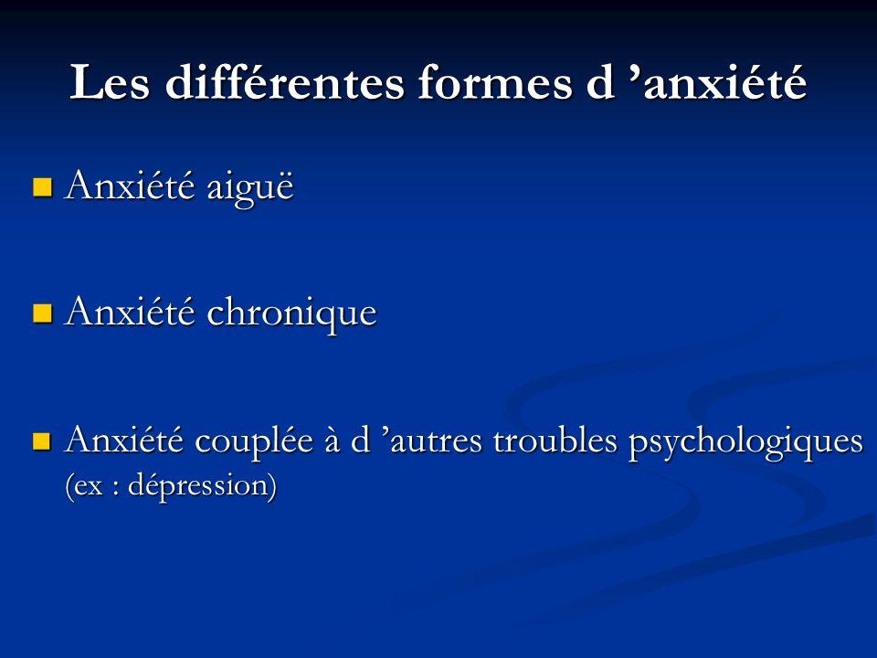 Les différentes formes d 'anxiété