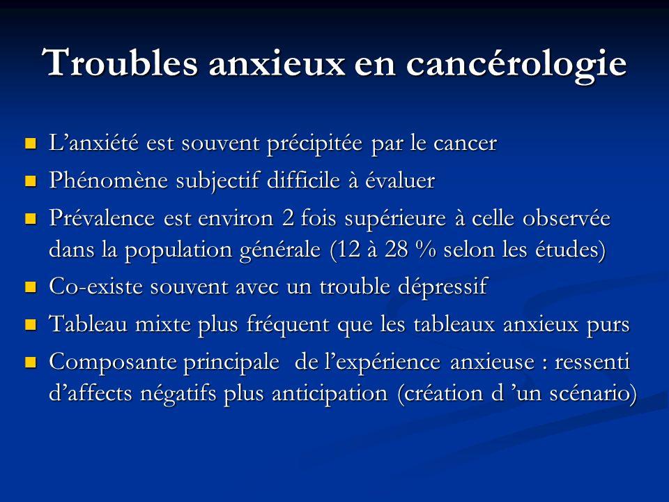 Troubles anxieux en cancérologie