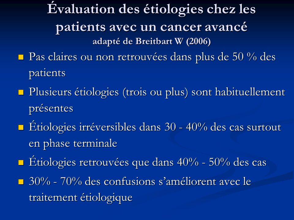 Évaluation des étiologies chez les patients avec un cancer avancé adapté de Breitbart W (2006)
